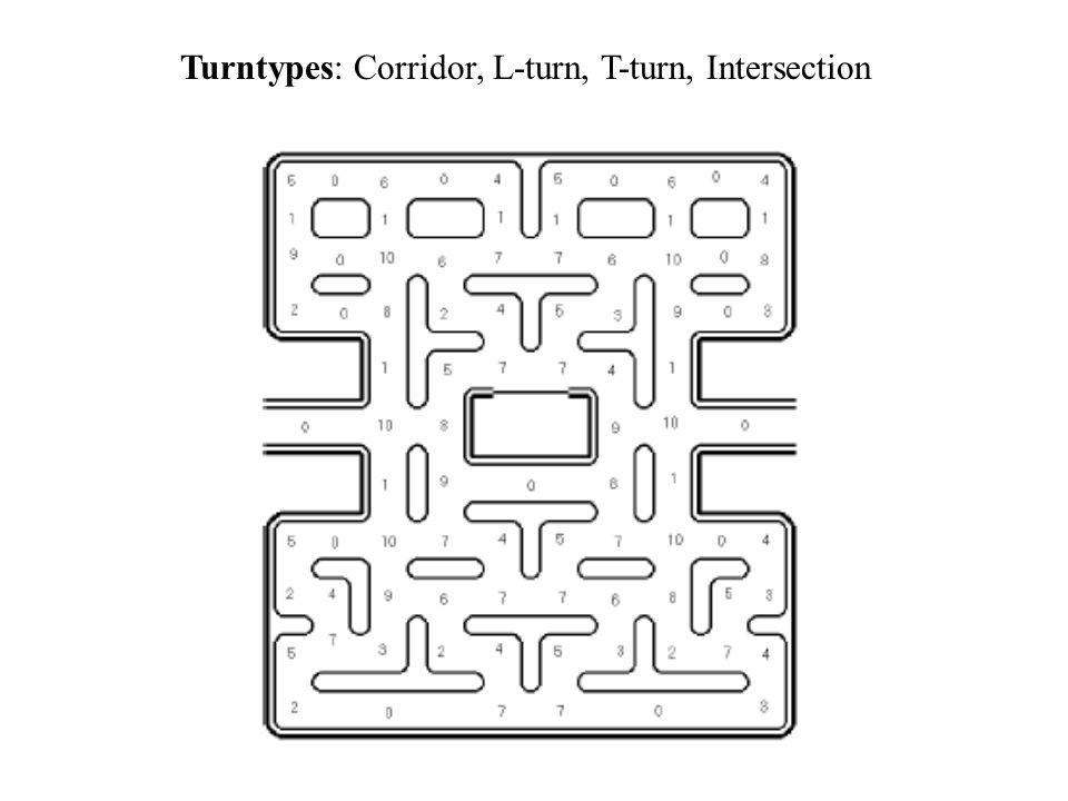 Turntypes: Corridor, L-turn, T-turn, Intersection