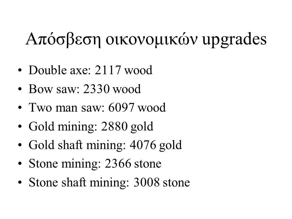 Απόσβεση οικονομικών upgrades Double axe: 2117 wood Bow saw: 2330 wood Two man saw: 6097 wood Gold mining: 2880 gold Gold shaft mining: 4076 gold Stone mining: 2366 stone Stone shaft mining: 3008 stone