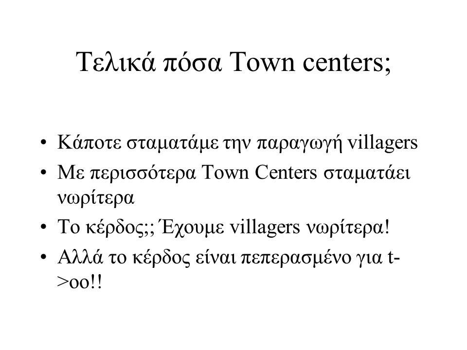 Τελικά πόσα Town centers; Κάποτε σταματάμε την παραγωγή villagers Με περισσότερα Town Centers σταματάει νωρίτερα Το κέρδος;; Έχουμε villagers νωρίτερα.