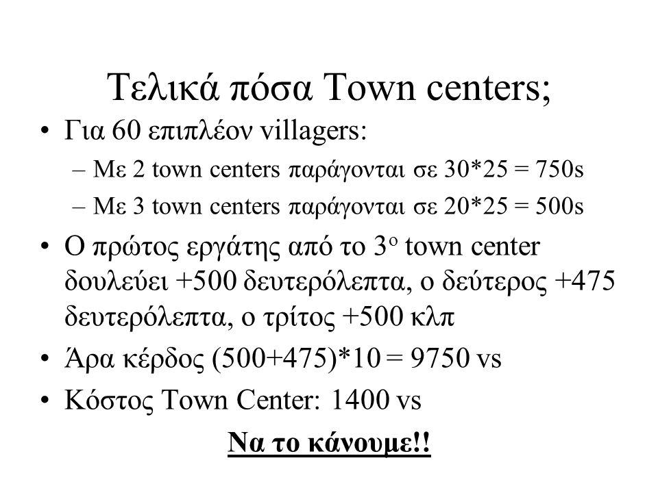 Τελικά πόσα Town centers; Για 60 επιπλέον villagers: –Με 2 town centers παράγονται σε 30*25 = 750s –Με 3 town centers παράγονται σε 20*25 = 500s Ο πρώτος εργάτης από το 3 ο town center δουλεύει +500 δευτερόλεπτα, ο δεύτερος +475 δευτερόλεπτα, ο τρίτος +500 κλπ Άρα κέρδος (500+475)*10 = 9750 vs Κόστος Town Center: 1400 vs Να το κάνουμε!!