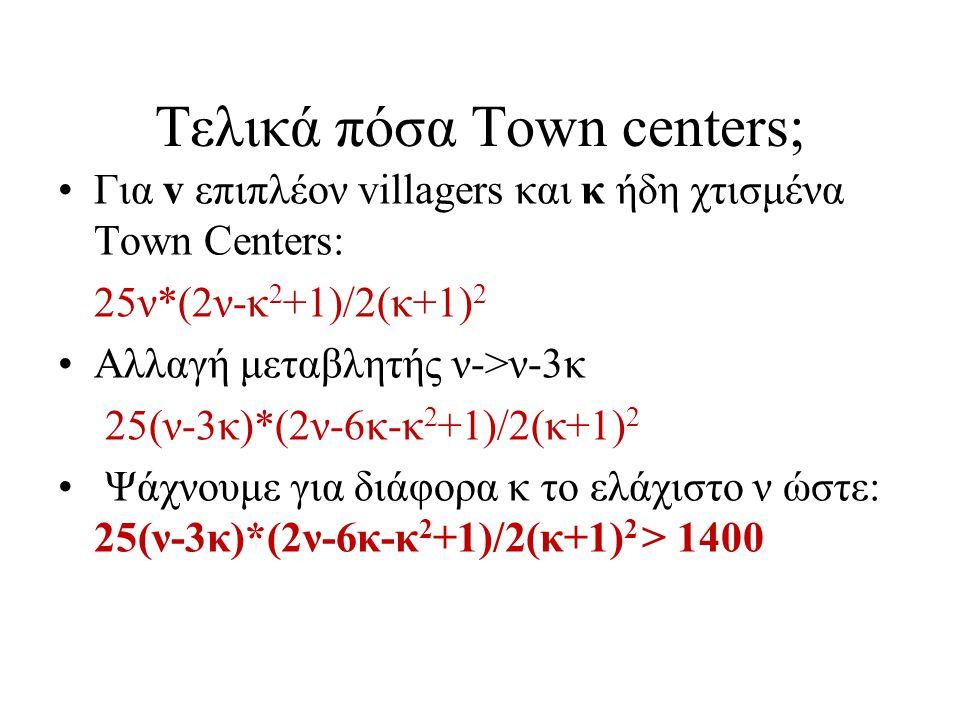 Τελικά πόσα Town centers; Για v επιπλέον villagers και κ ήδη χτισμένα Town Centers: 25ν*(2ν-κ 2 +1)/2(κ+1) 2 Αλλαγή μεταβλητής ν->ν-3κ 25(ν-3κ)*(2ν-6κ-κ 2 +1)/2(κ+1) 2 Ψάχνουμε για διάφορα κ το ελάχιστο ν ώστε: 25(ν-3κ)*(2ν-6κ-κ 2 +1)/2(κ+1) 2 > 1400