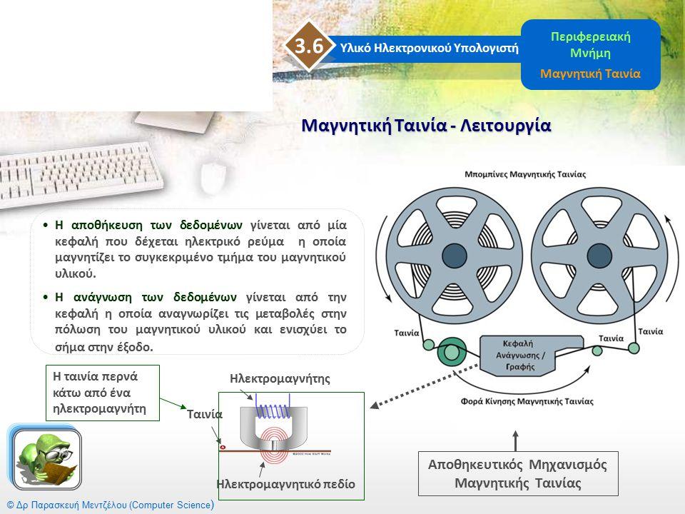Μαγνητική Ταινία - Λειτουργία Η αποθήκευση των δεδομένων γίνεται από μία κεφαλή που δέχεται ηλεκτρικό ρεύμα η οποία μαγνητίζει το συγκεκριμένο τμήμα τ