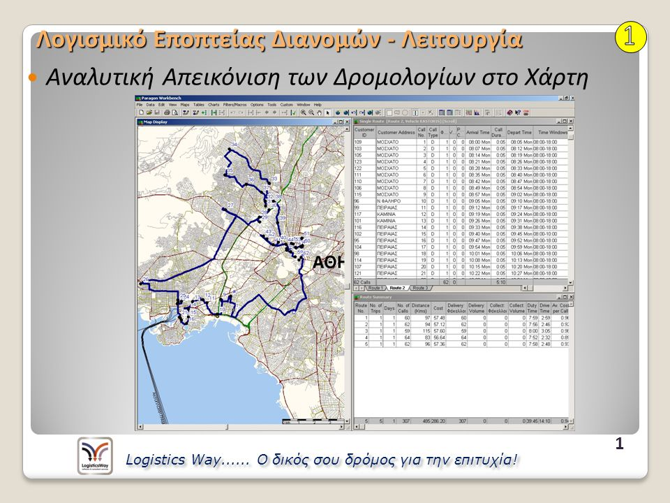 Λογισμικό Εποπτείας Διανομών - Λειτουργία Αναλυτική Απεικόνιση των Δρομολογίων στο Χάρτη 1 Logistics Way...... Ο δικός σου δρόμος για την επιτυχία!