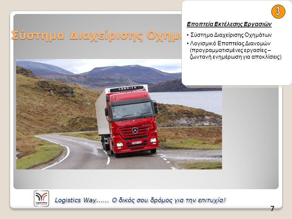 Σύστημα Διαχείρισης Οχημάτων Εποπτεία Εκτέλεσης Εργασιών Σύστημα Διαχείρισης Οχημάτων Λογισμικό Εποπτείας Διανομών (προγραμματισμένες εργασίες – ζωντανή ενημέρωση για αποκλίσεις) 7 Logistics Way......