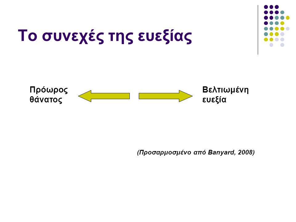 Το συνεχές της ευεξίας Πρόωρος θάνατος Βελτιωμένη ευεξία (Προσαρμοσμένο από Banyard, 2008)