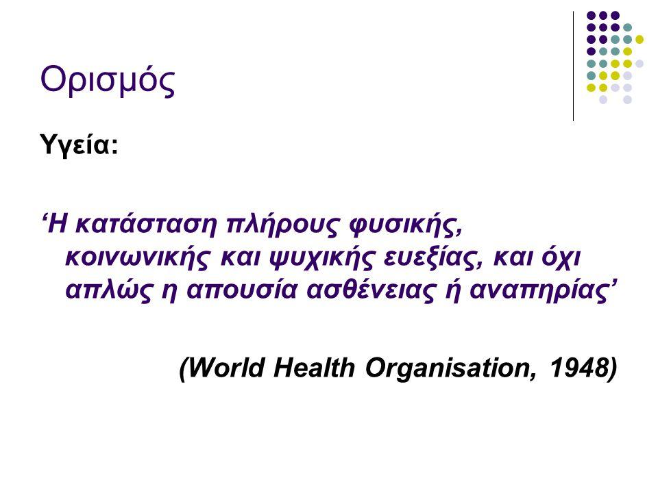 Υγεία: απουσία ασθένειας απουσία συμπτωμάτων, δυσφορίας, πόνου κλπ Αλλά και - παρουσία ευεξίας ψυχική και σωματική ευεξία, ισορροπία, αρμονία κλπ