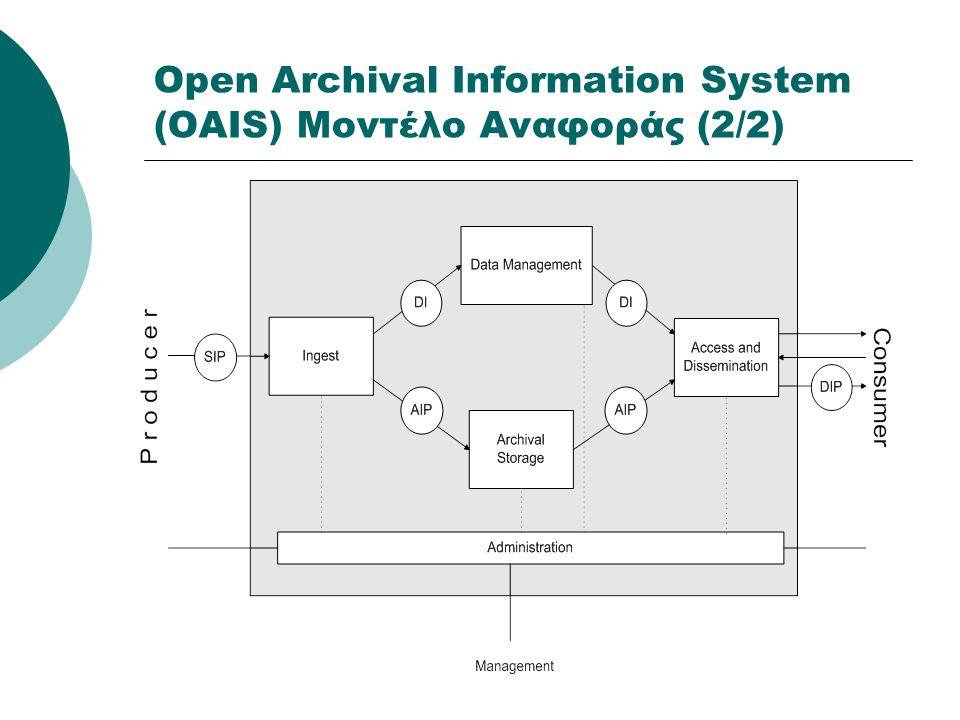 Αποθήκευση Αρχείων  Το βασικό Πακέτο Αρχειακών Πληροφοριών (AIP) του DSpace είναι το Στοιχείο (Item), π.χ.