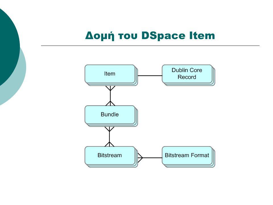 Επιλογές Εισαγωγής  Web UI – Διεπαφή χρήστη  Δεδομένα συγγραφέα σε απλό DSpace XML μορφότυπο εισαγωγής  Δημιουργία εργαλείων με τη χρήση DSpace Java APIs  Μετατροπή δεδομένων σε απλό DSpace XML μορφότυπο εισαγωγής