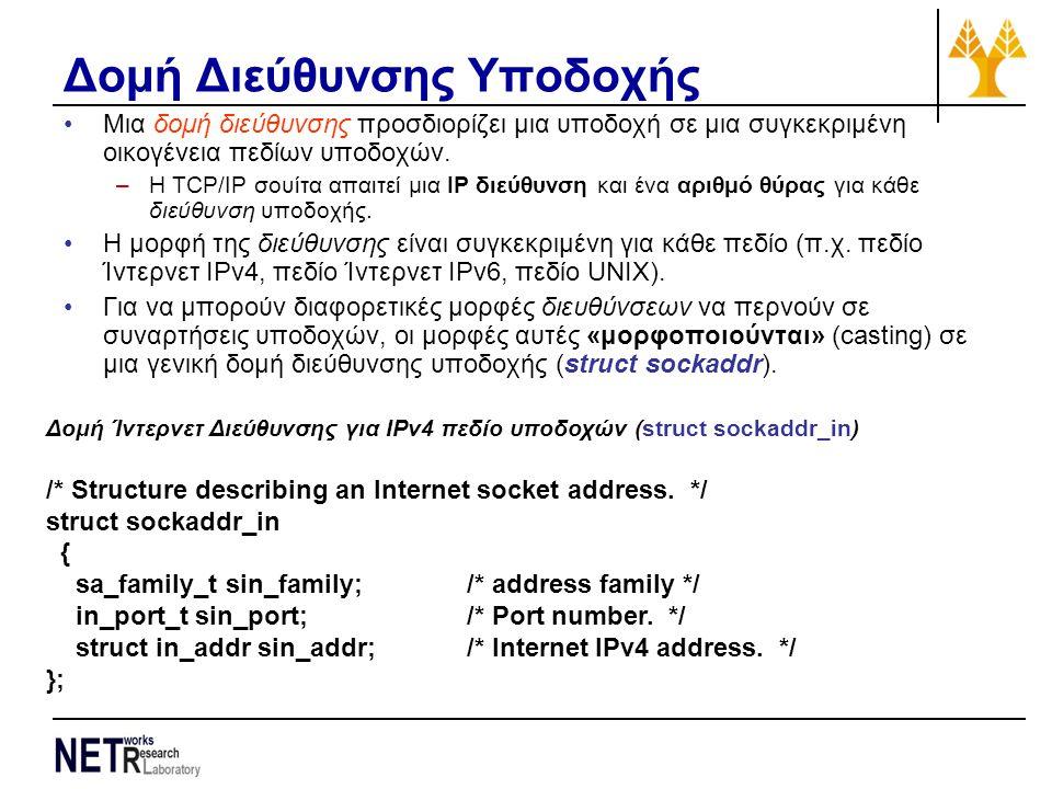 Δομή Διεύθυνσης Υποδοχής Μια δομή διεύθυνσης προσδιορίζει μια υποδοχή σε μια συγκεκριμένη οικογένεια πεδίων υποδοχών. –Η TCP/IP σουίτα απαιτεί μια IP