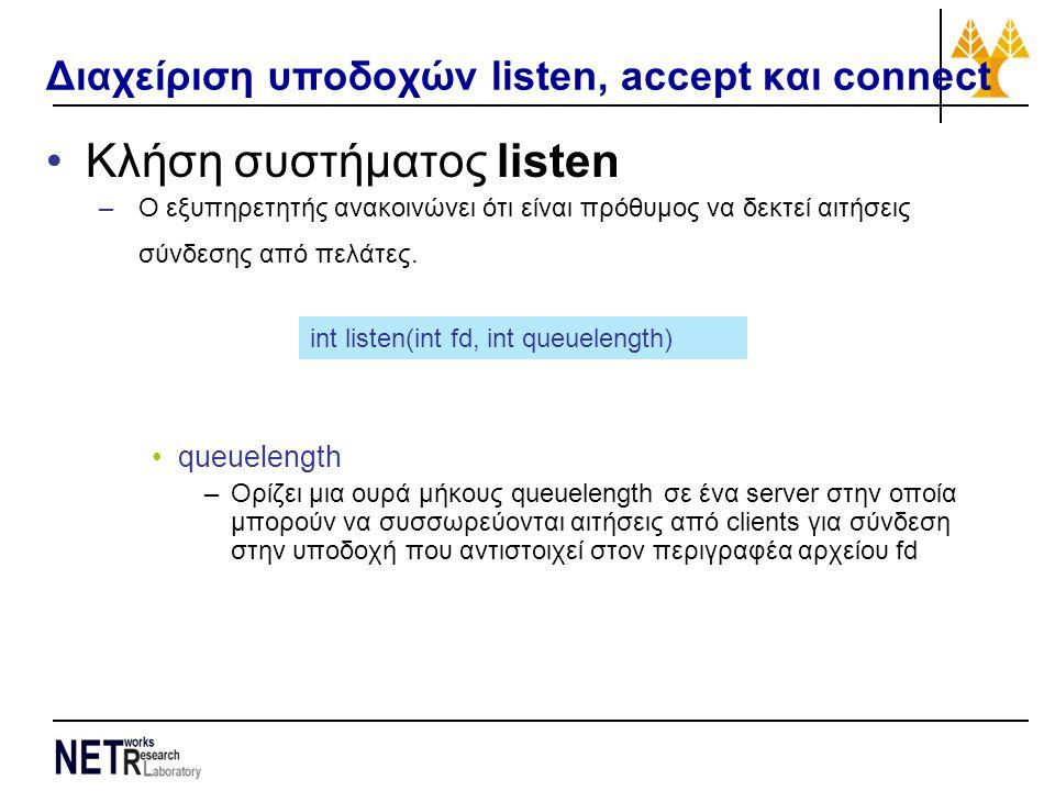 Διαχείριση υποδοχών listen, accept και connect Κλήση συστήματος listen –Ο εξυπηρετητής ανακοινώνει ότι είναι πρόθυμος να δεκτεί αιτήσεις σύνδεσης από πελάτες.