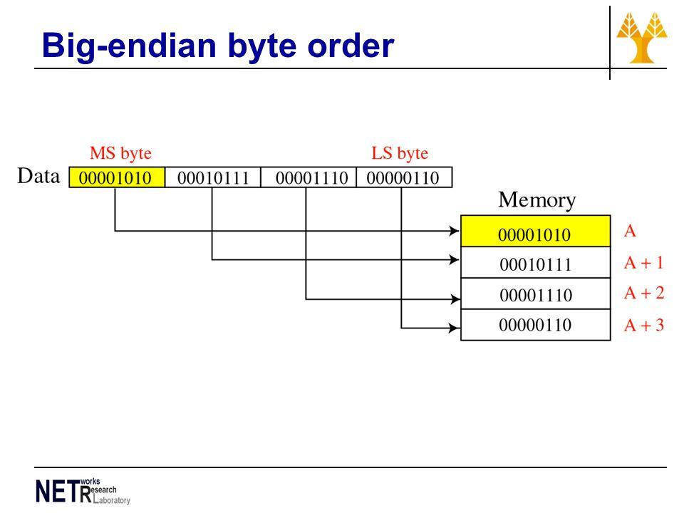 Big-endian byte order