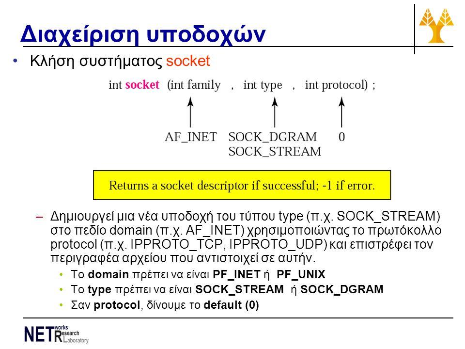 Διαχείριση υποδοχών Κλήση συστήματος socket –Δημιουργεί μια νέα υποδοχή του τύπου type (π.χ. SOCK_STREAM) στο πεδίο domain (π.χ. AF_INET) χρησιμοποιών