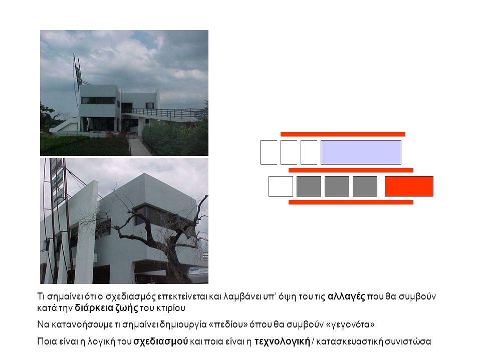 Τι σημαίνει ότι ο σχεδιασμός επεκτείνεται και λαμβάνει υπ' όψη του τις αλλαγές που θα συμβούν κατά την διάρκεια ζωής του κτιρίου Να κατανοήσουμε τι ση