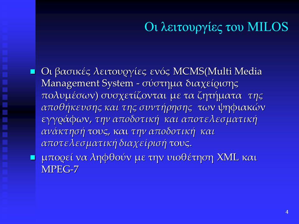 4 Οι λειτουργίες του MILOS Οι βασικές λειτουργίες ενός MCMS(Multi Media Management System - σύστημα διαχείρισης πολυμέσων) συσχετίζονται με τα ζητήματα της αποθήκευσης και της συντήρησης των ψηφιακών εγγράφων, την αποδοτική και αποτελεσματική ανάκτησή τους, και την αποδοτική και αποτελεσματική διαχείρισή τους.