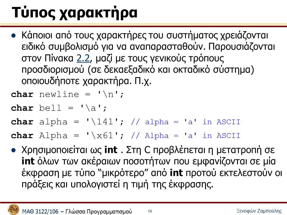ΜΑΘ 3122/106 – Γλώσσα Προγραμματισμού Ξενοφών Ζαμπούλης 14 Τύπος χαρακτήρα Κάποιοι από τους χαρακτήρες του συστήματος χρειάζονται ειδικό συμβολισμό για να αναπαρασταθούν.