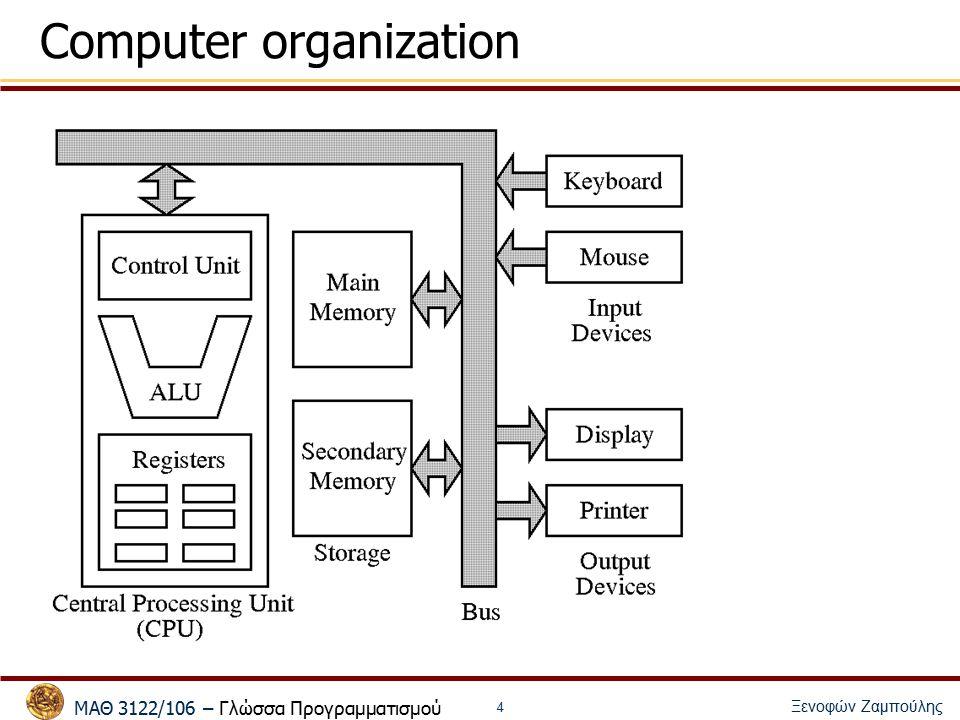 ΜΑΘ 3122/106 – Γλώσσα Προγραμματισμού Ξενοφών Ζαμπούλης 4 Computer organization