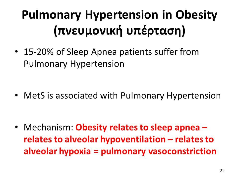 Pulmonary Hypertension in Obesity (πνευμονική υπέρταση) 15-20% of Sleep Apnea patients suffer from Pulmonary Hypertension MetS is associated with Pulm