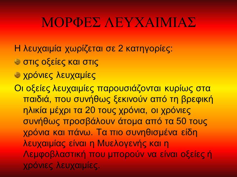 ΕΡΥΘΡΑ ΑΙΜΟΣΦΑΙΡΙΑ