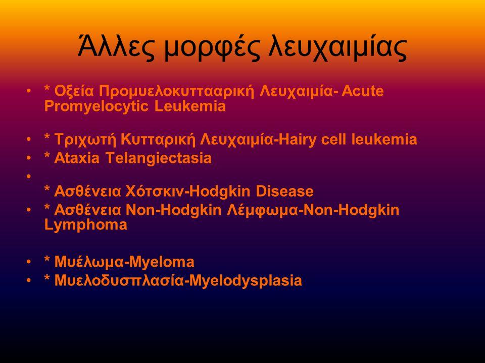 Άλλες μορφές λευχαιμίας * Οξεία Προμυελοκυττααρική Λευχαιμία- Acute Promyelocytic Leukemia * Τριχωτή Κυτταρική Λευχαιμία-Hairy cell leukemia * Ataxia Telangiectasia * Ασθένεια Χότσκιν-Hodgkin Disease * Ασθένεια Non-Hodgkin Λέμφωμα-Non-Hodgkin Lymphoma * Μυέλωμα-Myeloma * Μυελοδυσπλασία-Myelodysplasia