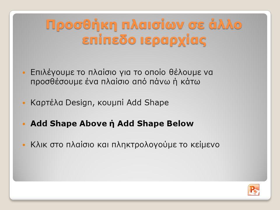 Προσθήκη πλαισίων σε άλλο επίπεδο ιεραρχίας Επιλέγουμε το πλαίσιο για το οποίο θέλουμε να προσθέσουμε ένα πλαίσιο από πάνω ή κάτω Καρτέλα Design, κουμπί Add Shape Add Shape Above ή Add Shape Below Κλικ στο πλαίσιο και πληκτρολογούμε το κείμενο