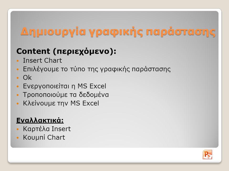 Δημιουργία γραφικής παράστασης Content (περιεχόμενο): Insert Chart Επιλέγουμε το τύπο της γραφικής παράστασης Ok Ενεργοποιείται η MS Excel Τροποποιούμε τα δεδομένα Κλείνουμε την MS Excel Εναλλακτικά: Καρτέλα Insert Κουμπί Chart