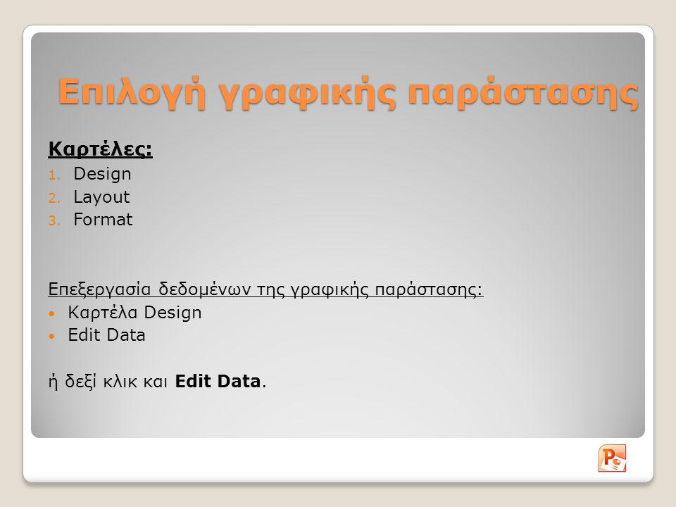 Επιλογή γραφικής παράστασης Καρτέλες: 1. Design 2.