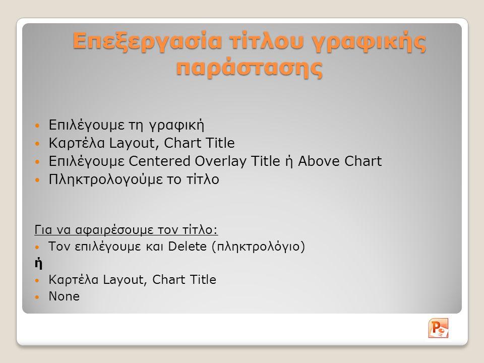 Επεξεργασία τίτλου γραφικής παράστασης Επιλέγουμε τη γραφική Καρτέλα Layout, Chart Title Επιλέγουμε Centered Overlay Title ή Above Chart Πληκτρολογούμε το τίτλο Για να αφαιρέσουμε τον τίτλο: Τον επιλέγουμε και Delete (πληκτρολόγιο) ή Καρτέλα Layout, Chart Title None