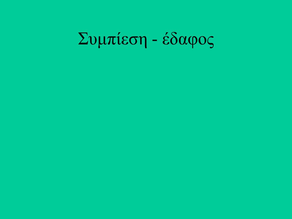 Συμπίεση - έδαφος