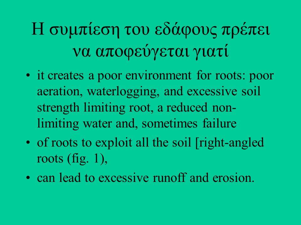 Συμπίεση - φυτό Ποια είναι η επίδραση της συμπίεσης στο φυτό; Μπορεί να ευνοεί ορισμένες δράσεις και να δυσκολεύει άλλες.