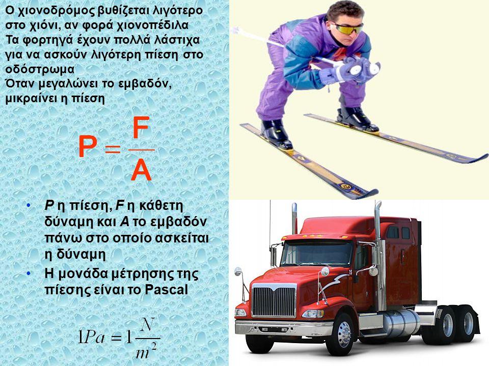 Ο χιονοδρόμος βυθίζεται λιγότερο στο χιόνι, αν φορά χιονοπέδιλα Τα φορτηγά έχουν πολλά λάστιχα για να ασκούν λιγότερη πίεση στο οδόστρωμα Όταν μεγαλώνει το εμβαδόν, μικραίνει η πίεση P η πίεση, F η κάθετη δύναμη και Α το εμβαδόν πάνω στο οποίο ασκείται η δύναμη Η μονάδα μέτρησης της πίεσης είναι το Pascal