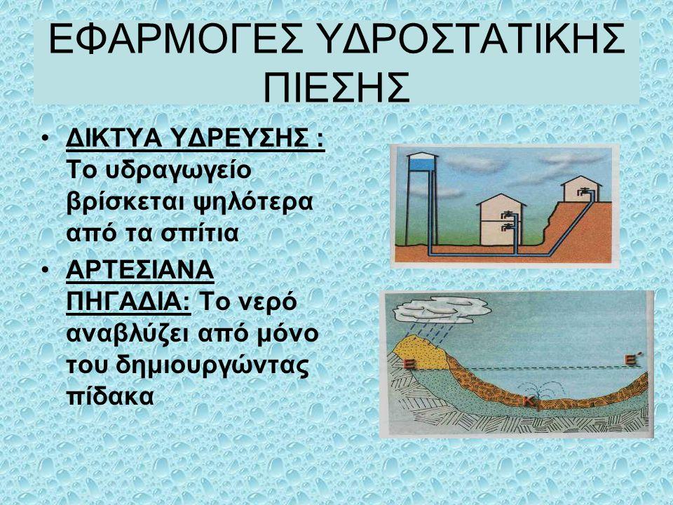 ΕΦΑΡΜΟΓΕΣ ΥΔΡΟΣΤΑΤΙΚΗΣ ΠΙΕΣΗΣ ΔΙΚΤΥΑ ΥΔΡΕΥΣΗΣ : Το υδραγωγείο βρίσκεται ψηλότερα από τα σπίτια ΑΡΤΕΣΙΑΝΑ ΠΗΓΑΔΙΑ: Το νερό αναβλύζει από μόνο του δημιουργώντας πίδακα