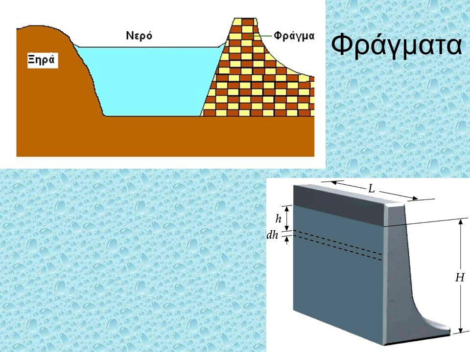 ΕΦΑΡΜΟΓΕΣ ΥΔΡΟΣΤΑΤΙΚΗΣ ΠΙΕΣΗΣ ΔΙΚΤΥΑ ΥΔΡΕΥΣΗΣ : Το υδραγωγείο βρίσκεται ψηλότερα από τα σπίτια ΑΡΤΕΣΙΑΝΑ ΠΗΓΑΔΙΑ: Το νερό αναβλύζει από μόνο του δημιο