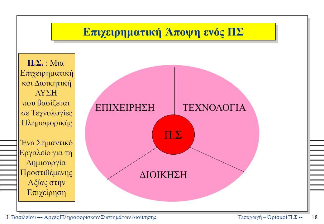 Ι. Βασιλείου --- Αρχές Πληροφοριακών Συστημάτων Διοίκησης18 Εισαγωγή – Ορισμοί Π.Σ -- Επιχειρηματική Άποψη ενός ΠΣ Π.Σ ΕΠΙΧΕΙΡΗΣΗΤΕΧΝΟΛΟΓΙΑ ΔΙΟΙΚΗΣΗ Π