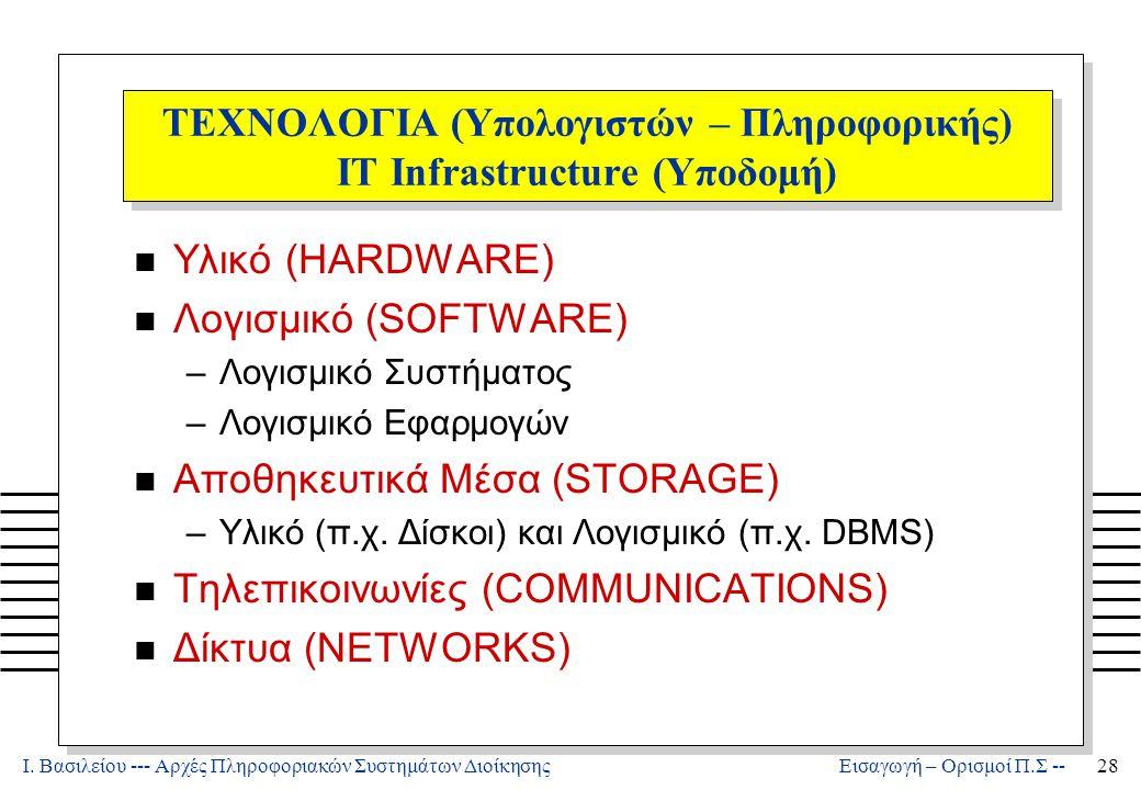 Ι. Βασιλείου --- Αρχές Πληροφοριακών Συστημάτων Διοίκησης28 Εισαγωγή – Ορισμοί Π.Σ -- ΤΕΧΝΟΛΟΓΙΑ (Υπολογιστών – Πληροφορικής) IT Infrastructure (Υποδο