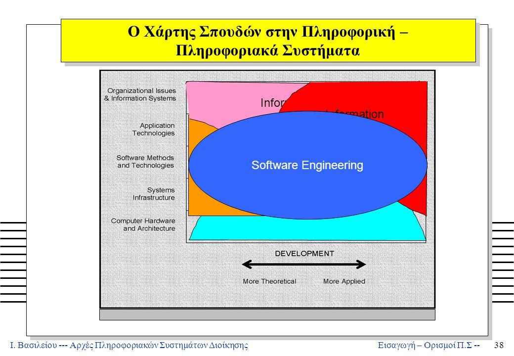 Ι. Βασιλείου --- Αρχές Πληροφοριακών Συστημάτων Διοίκησης38 Εισαγωγή – Ορισμοί Π.Σ -- Ο Χάρτης Σπουδών στην Πληροφορική – Πληροφοριακά Συστήματα Compu