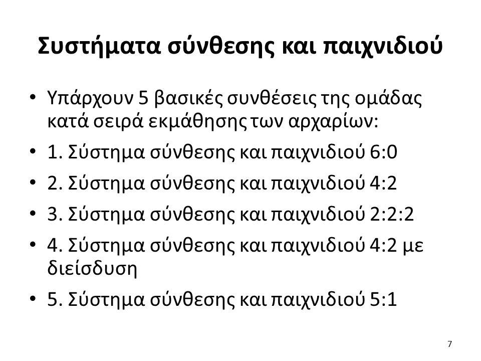 Βιβλιογραφία Ζέτου, Ε., Χαριτωνίδης, Κ.(2001).Η διδασκαλία της Πετοσφαίρισης.