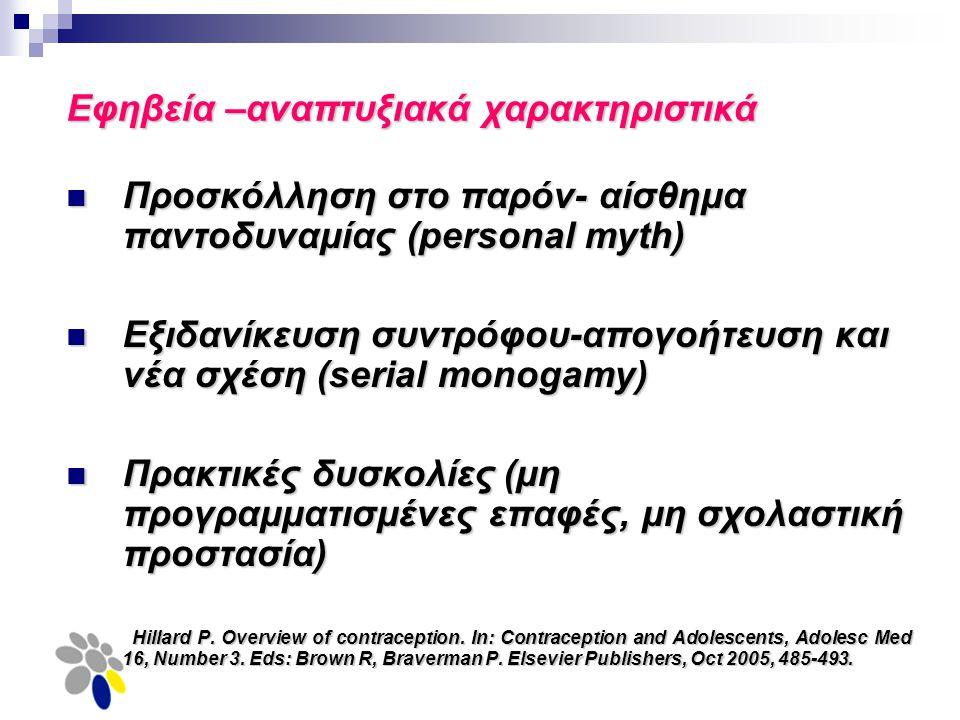 Εφηβεία –αναπτυξιακά χαρακτηριστικά Προσκόλληση στο παρόν- αίσθημα παντοδυναμίας (personal myth) Προσκόλληση στο παρόν- αίσθημα παντοδυναμίας (persona