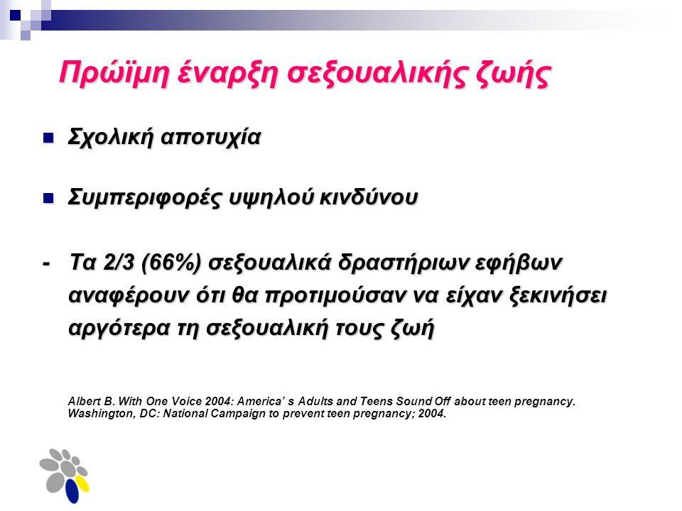 Πρώϊμη έναρξη σεξουαλικής ζωής Σχολική αποτυχία Σχολική αποτυχία Συμπεριφορές υψηλού κινδύνου Συμπεριφορές υψηλού κινδύνου - Τα 2/3 (66%) σεξουαλικά δ