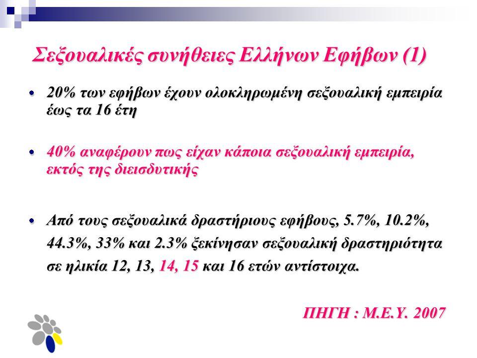 Σεξουαλικές συνήθειες Ελλήνων Εφήβων (1)  20% των εφήβων έχουν ολοκληρωμένη σεξουαλική εμπειρία έως τα 16 έτη  40% αναφέρουν πως είχαν κάποια σεξουα