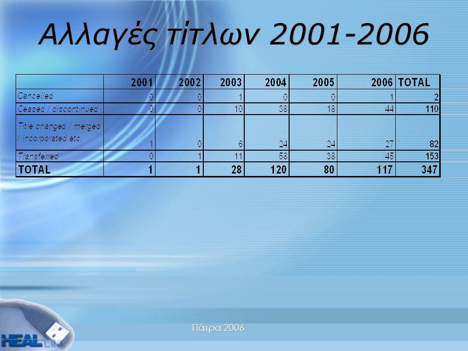 Πάτρα 2006 Αλλαγές τίτλων 2001-2006