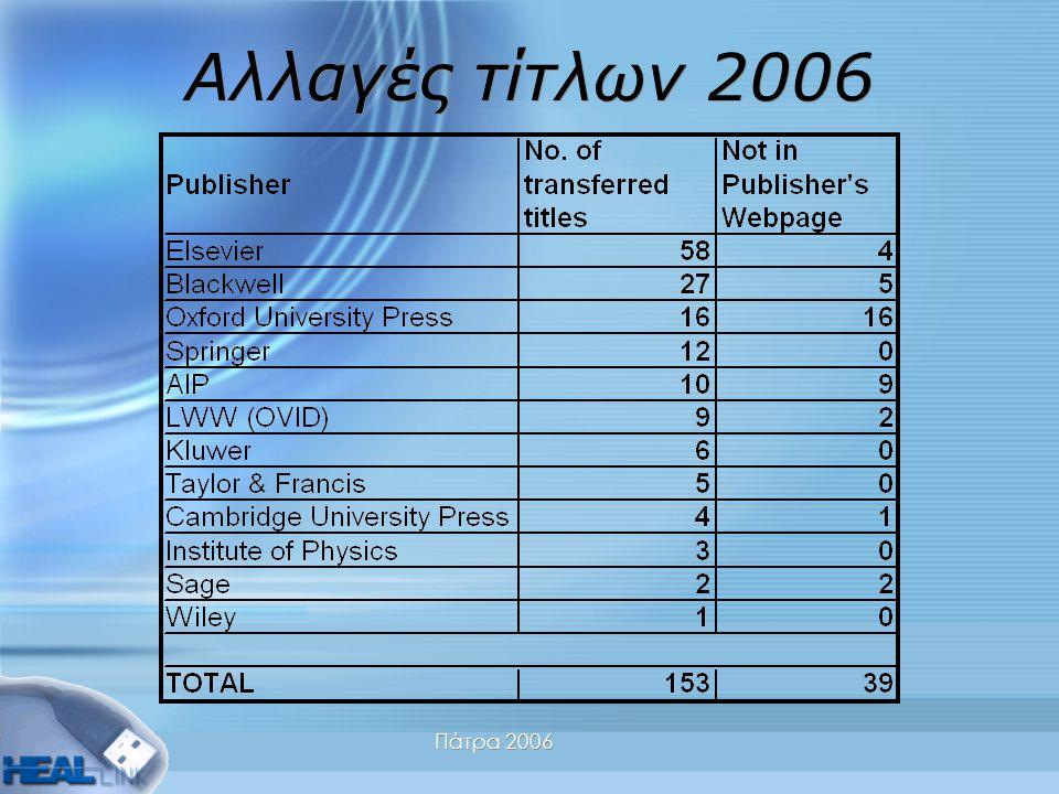 Πάτρα 2006 Αλλαγές τίτλων 2006