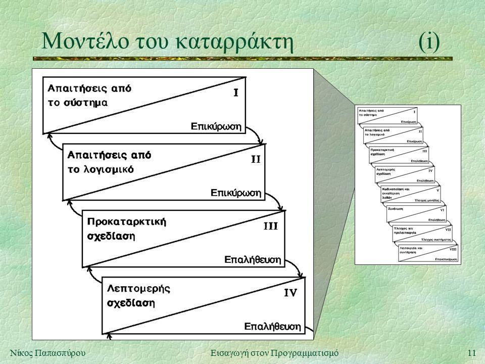 11Νίκος Παπασπύρου Εισαγωγή στον Προγραμματισμό Μοντέλο του καταρράκτη(i)