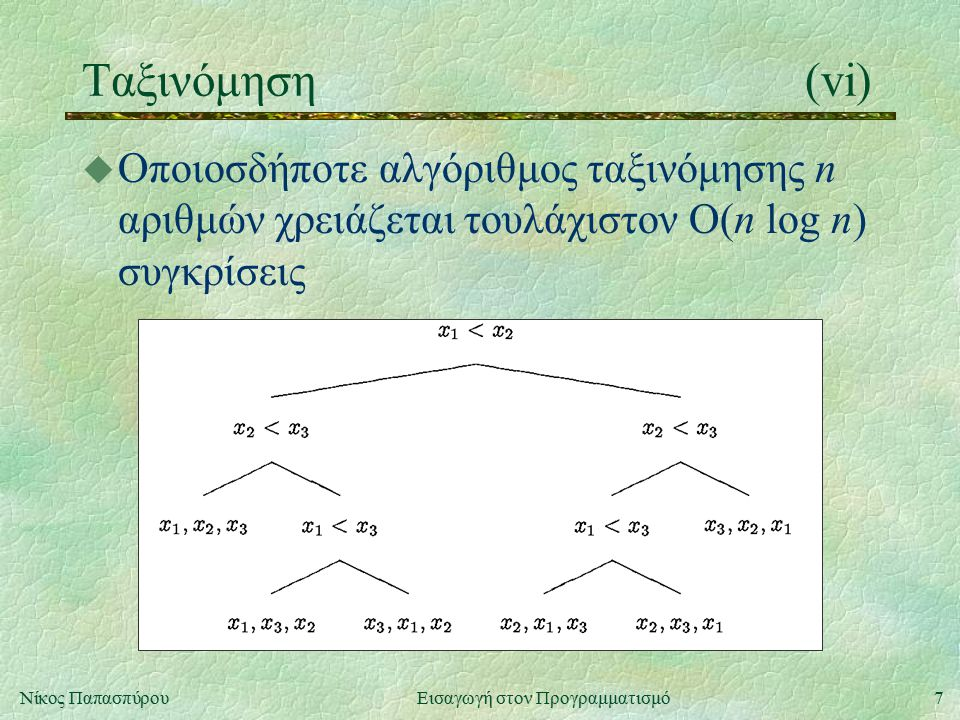 7Νίκος Παπασπύρου Εισαγωγή στον Προγραμματισμό Ταξινόμηση(vi) u Οποιοσδήποτε αλγόριθμος ταξινόμησης n αριθμών χρειάζεται τουλάχιστον O(n log n) συγκρίσεις
