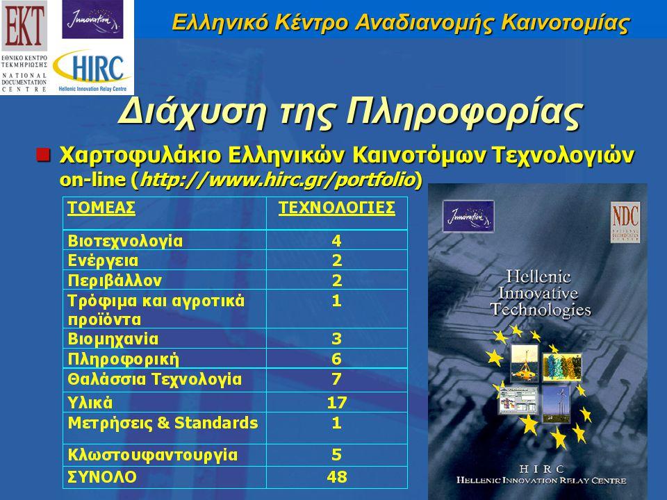 Ελληνικό Κέντρο Αναδιανομής Καινοτομίας Χαρτοφυλάκιο Ελληνικών Καινοτόμων Τεχνολογιών on-line (http://www.hirc.gr/portfolio) Χαρτοφυλάκιο Ελληνικών Καινοτόμων Τεχνολογιών on-line (http://www.hirc.gr/portfolio) Διάχυση της Πληροφορίας
