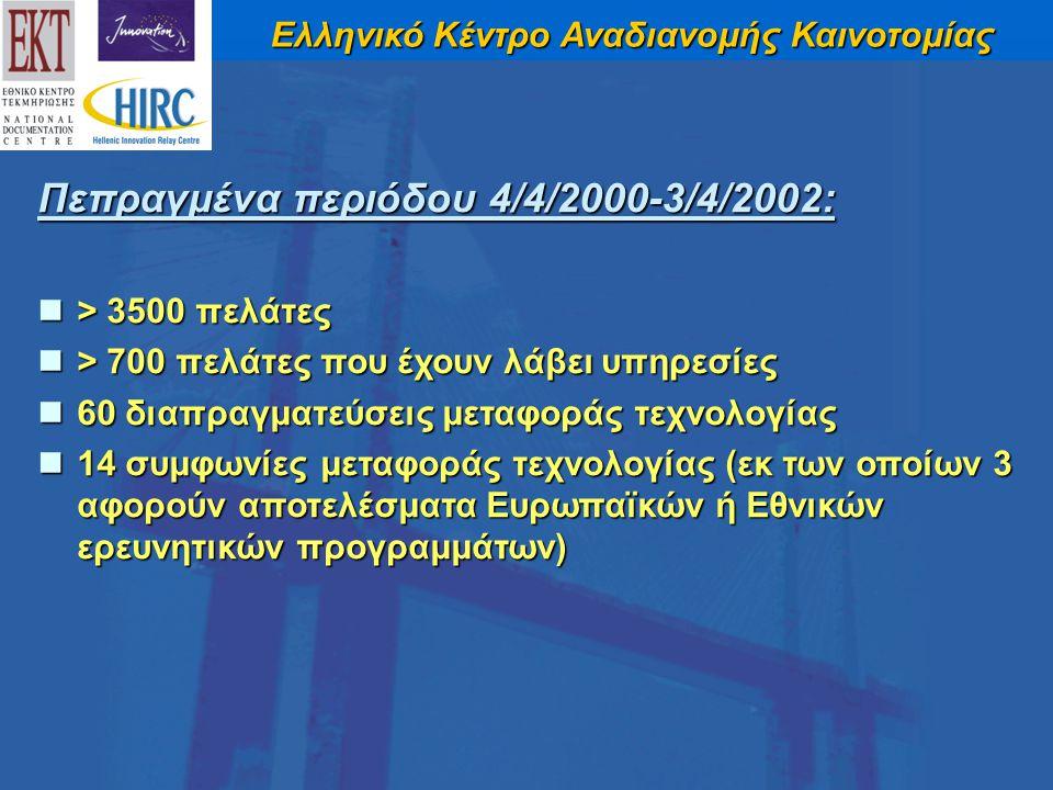 Ελληνικό Κέντρο Αναδιανομής Καινοτομίας Πεπραγμένα περιόδου 4/4/2000-3/4/2002: > 3500 πελάτες > 3500 πελάτες > 700 πελάτες που έχουν λάβει υπηρεσίες > 700 πελάτες που έχουν λάβει υπηρεσίες 60 διαπραγματεύσεις μεταφοράς τεχνολογίας 60 διαπραγματεύσεις μεταφοράς τεχνολογίας 14 συμφωνίες μεταφοράς τεχνολογίας (εκ των οποίων 3 αφορούν αποτελέσματα Ευρωπαϊκών ή Eθνικών ερευνητικών προγραμμάτων) 14 συμφωνίες μεταφοράς τεχνολογίας (εκ των οποίων 3 αφορούν αποτελέσματα Ευρωπαϊκών ή Eθνικών ερευνητικών προγραμμάτων)