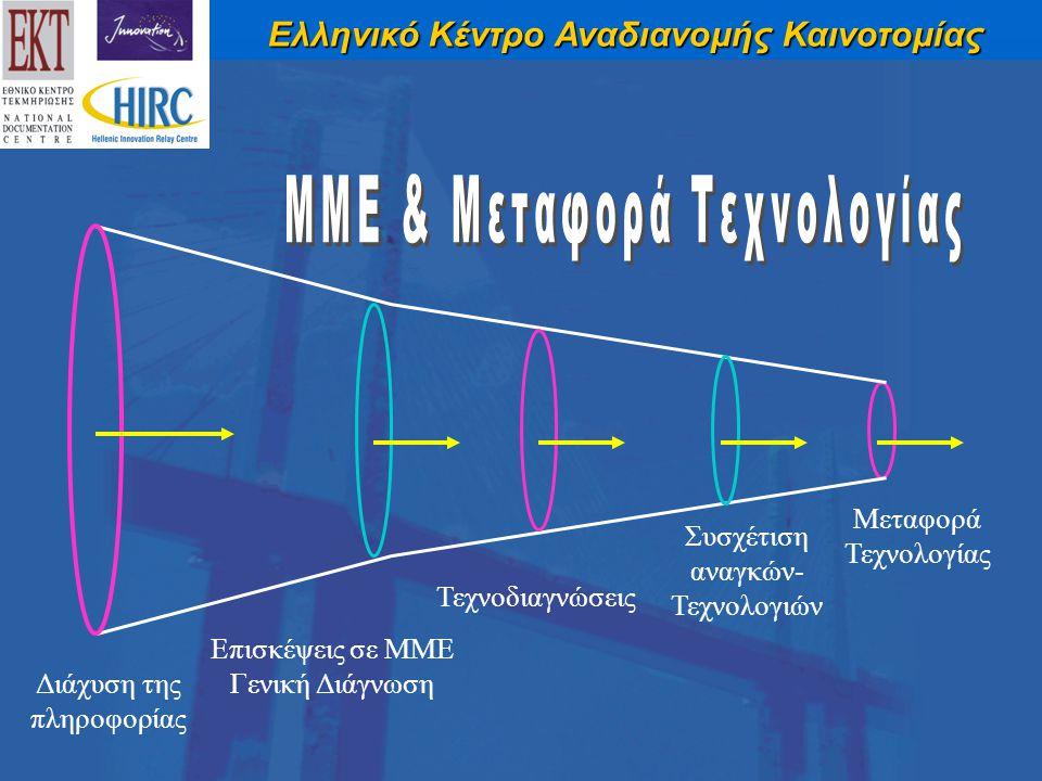 Ελληνικό Κέντρο Αναδιανομής Καινοτομίας Επισκέψεις σε ΜΜΕ Γενική Διάγνωση Τεχνοδιαγνώσεις Μεταφορά Τεχνολογίας Συσχέτιση αναγκών- Τεχνολογιών Διάχυση της πληροφορίας