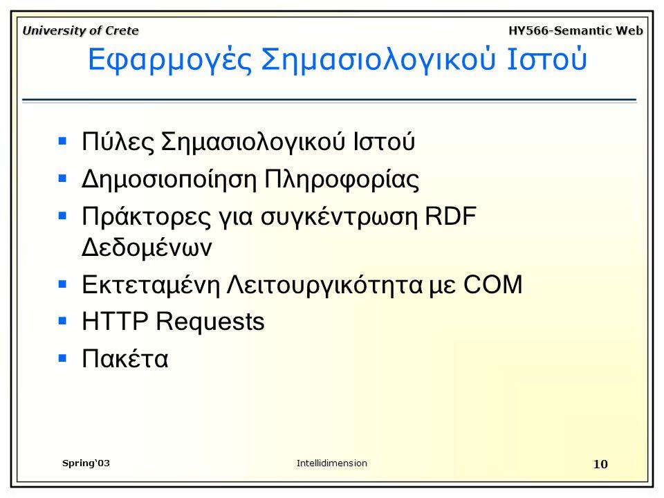 University of Crete HY566-Semantic Web Spring'03Intellidimension 10 Εφαρμογές Σημασιολογικού Ιστού  Πύλες Σημασιολογικού Ιστού  Δημοσιοποίηση Πληροφορίας  Πράκτορες για συγκέντρωση RDF Δεδομένων  Εκτεταμένη Λειτουργικότητα με COM  HTTP Requests  Πακέτα