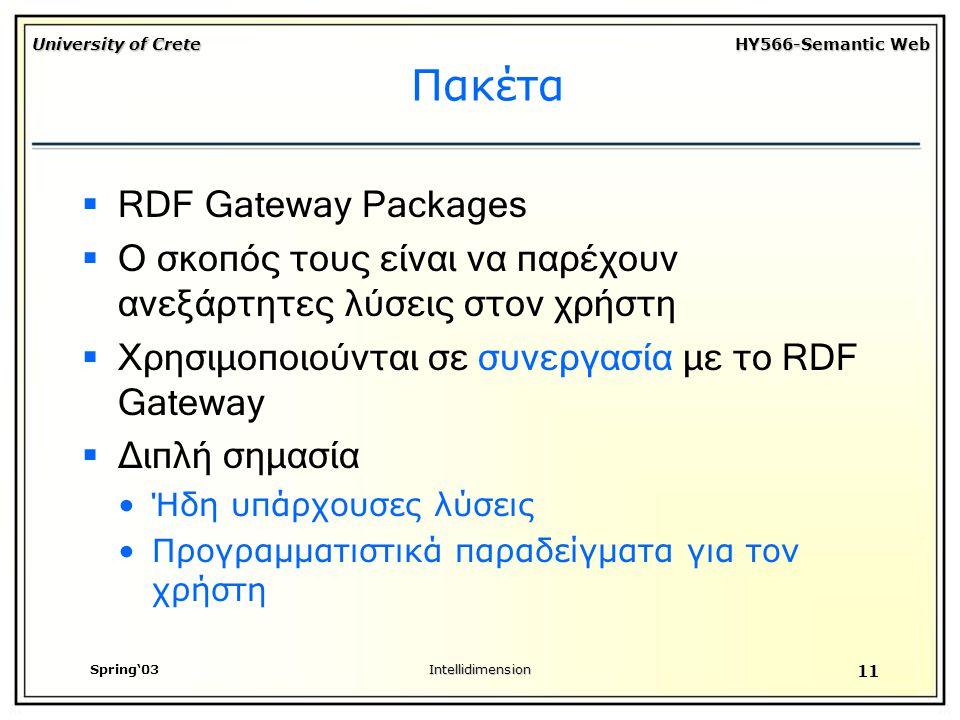 University of Crete HY566-Semantic Web Spring'03Intellidimension 11 Πακέτα  RDF Gateway Packages  Ο σκοπός τους είναι να παρέχουν ανεξάρτητες λύσεις στον χρήστη  Χρησιμοποιούνται σε συνεργασία με το RDF Gateway  Διπλή σημασία Ήδη υπάρχουσες λύσεις Προγραμματιστικά παραδείγματα για τον χρήστη