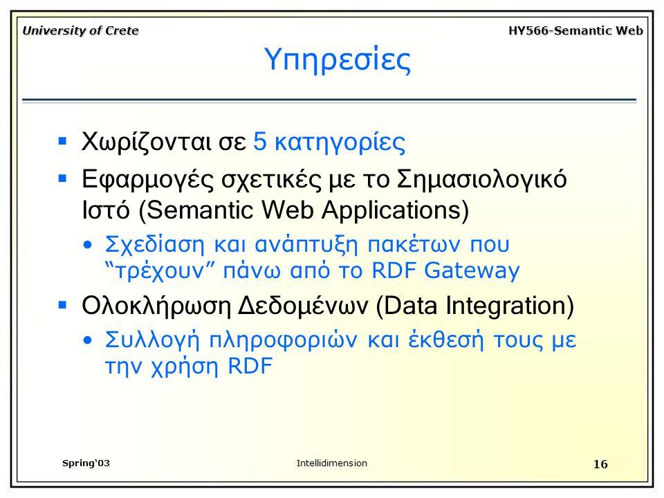 University of Crete HY566-Semantic Web Spring'03Intellidimension 16 Υπηρεσίες  Χωρίζονται σε 5 κατηγορίες  Εφαρμογές σχετικές με το Σημασιολογικό Ιστό (Semantic Web Applications) Σχεδίαση και ανάπτυξη πακέτων που τρέχουν πάνω από το RDF Gateway  Ολοκλήρωση Δεδομένων (Data Integration) Συλλογή πληροφοριών και έκθεσή τους με την χρήση RDF