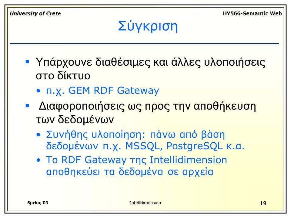 University of Crete HY566-Semantic Web Spring'03Intellidimension 19 Σύγκριση  Υπάρχουνε διαθέσιμες και άλλες υλοποιήσεις στο δίκτυο π.χ.